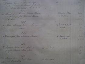 Livro de Matrículas. Nesta página, Afonso Pena e seus irmãos